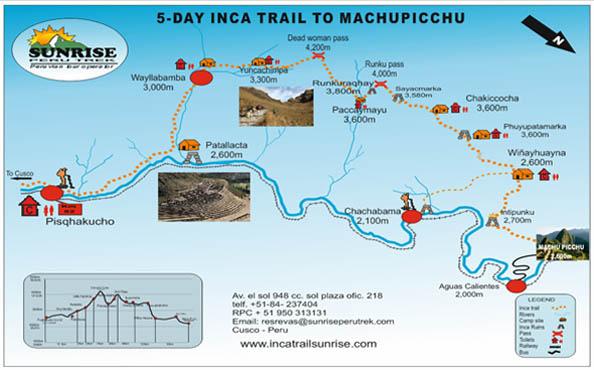 Comfort Class Inca Trail